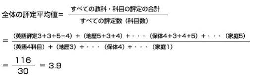 http://www2.shoshi.ed.jp/news/2017.01.31_Method_of_calculation.jpg